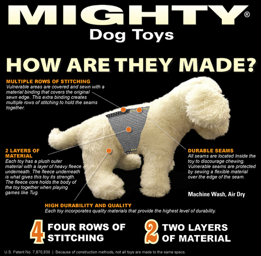 might dog toys - how they are made
